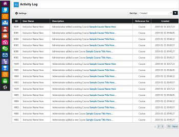 admin activity log